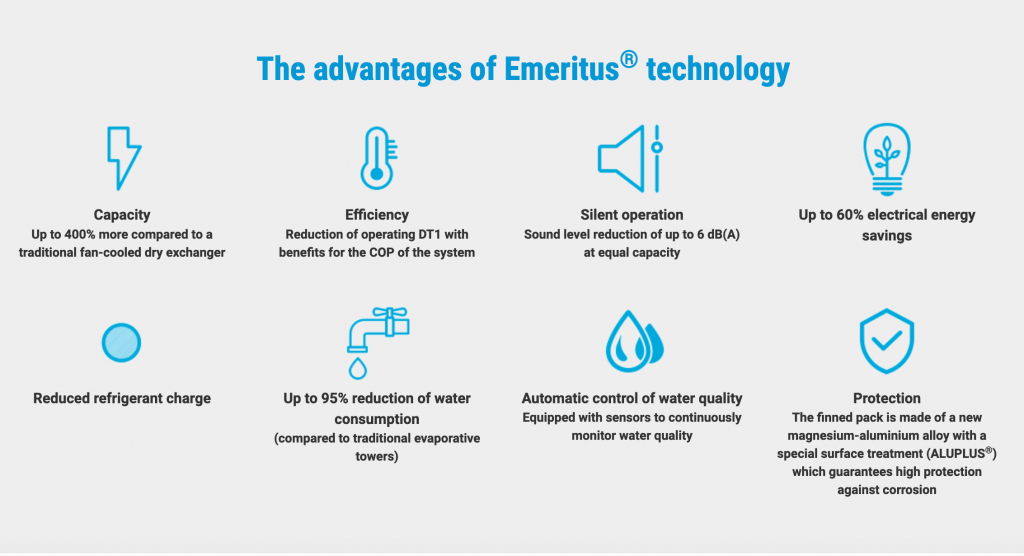 emerits technology diagram