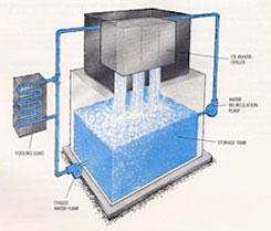 thermal storage diagram